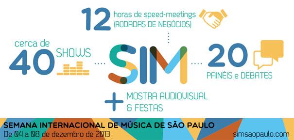 sim_conferencias